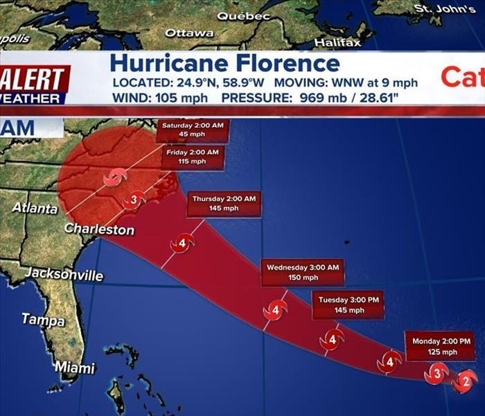 Hurricane Florence Category Trei Expected Jacksonville